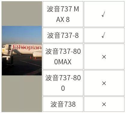 737 MAX 8坠毁,民航局停飞的却是737-8!弄错了?