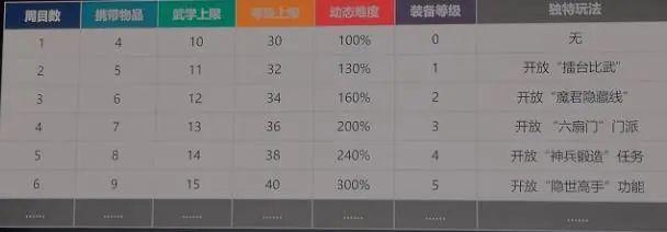 《【天游平台代理怎么注册】玩家口中的宝藏江湖?曾登顶免费榜的硬核武侠手游终于公测》