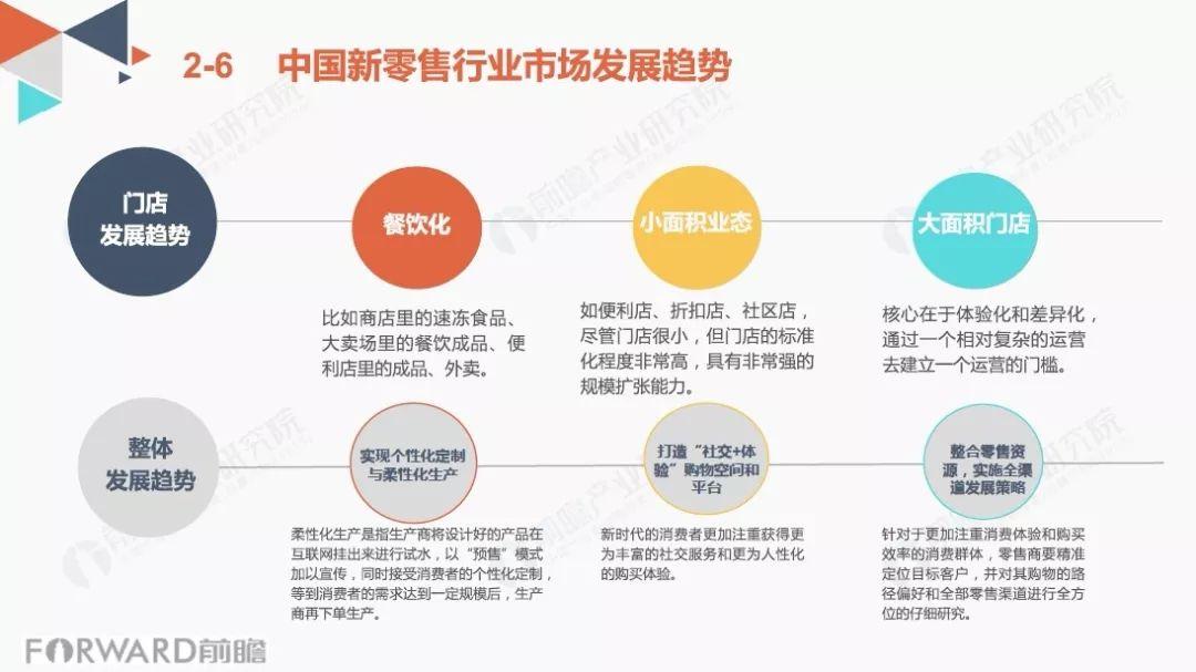 2018中国新零售行业商业模式研究报告