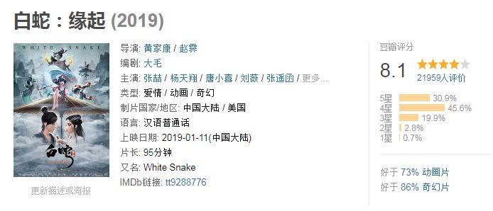 豆瓣8.1,把白蛇传拍得这么好,国漫真的起来了!