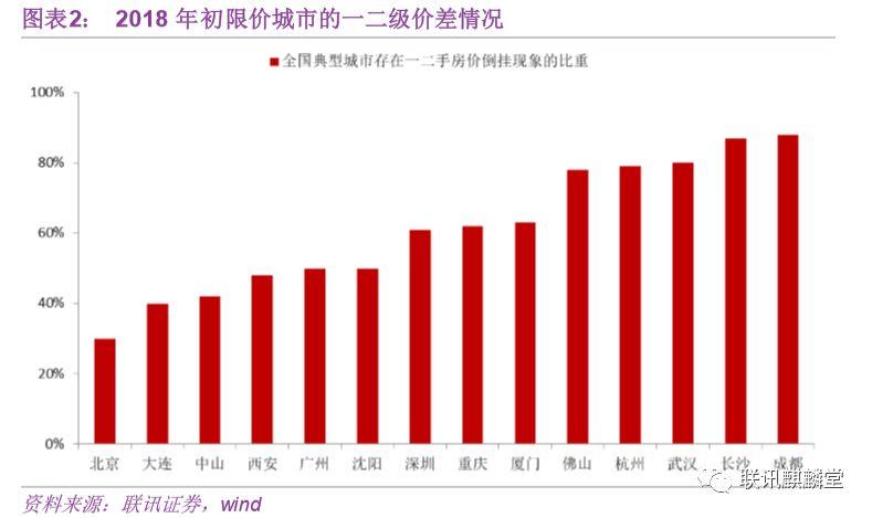 李奇霖:大类资产配置首选债券