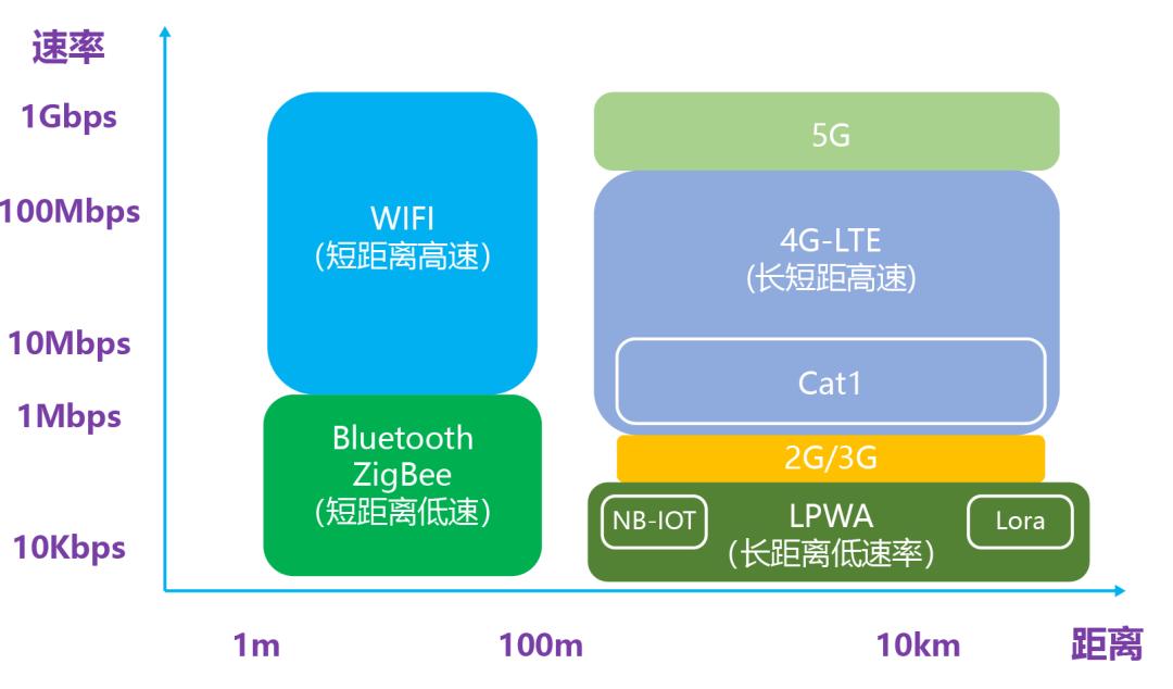 《【奇亿代理平台】紫光展锐独中联通500万套芯片项目,Cat.1市场未来可期》